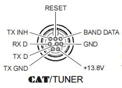 FT857D_CAT